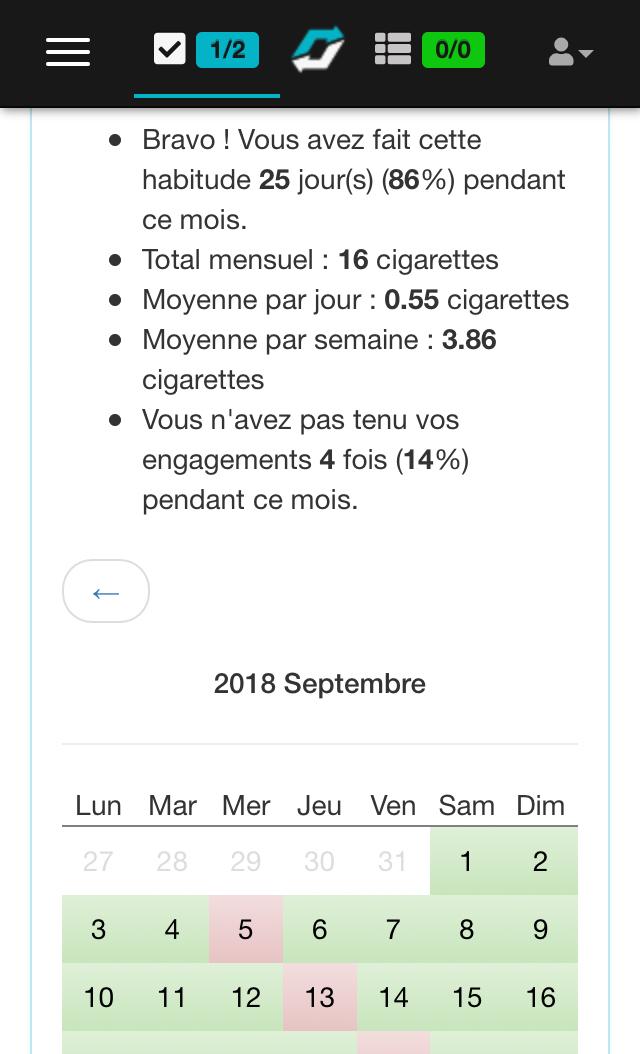 Arrêter de fumer, quelle est ma progression ce mois-ci ? 🤔